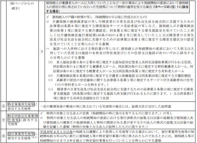 相続税の申告の際に提出していただく主な書類